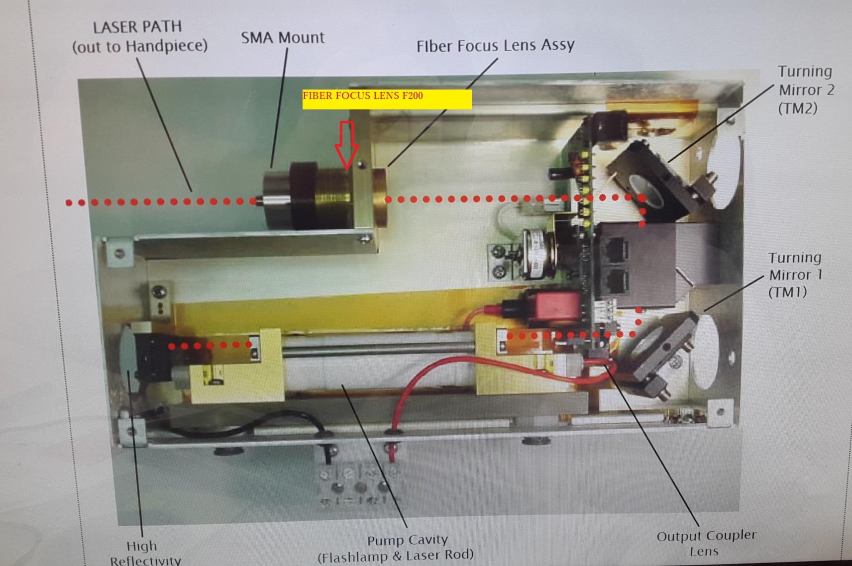 CUTERA XEO,CUTERA COOLGLIDE FIBER FOCUS LENS, F200 - Laser Tech